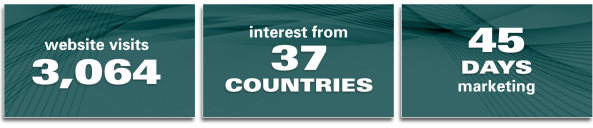 3,064 website visits - interest from 37 countries - 45 days
